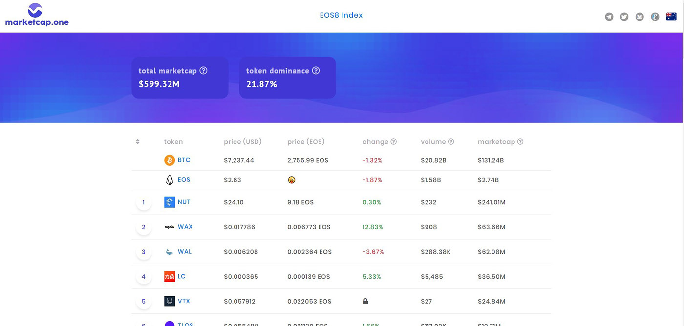 MarketCap.One Main Screen