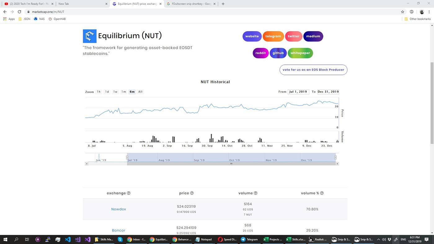 MarketCap.One Token Screen